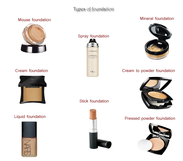 Types of foundation nida 39 s beauty bag Foundations types