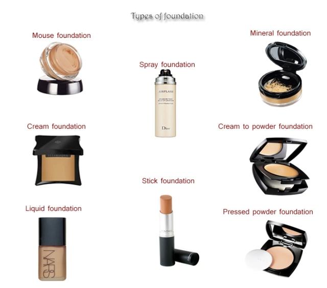 Types Of Foundation Nida 39 S Beauty Bag