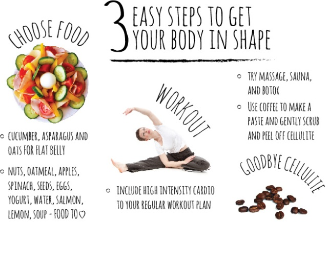 Easy tips on how to Get a Perfect Body (1)